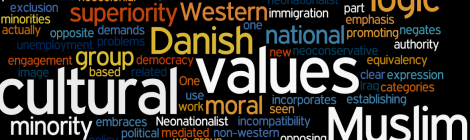 "New article out: ""Cultural War of Values: The Proliferation of Moral Identities in the Danish Public Sphere."""